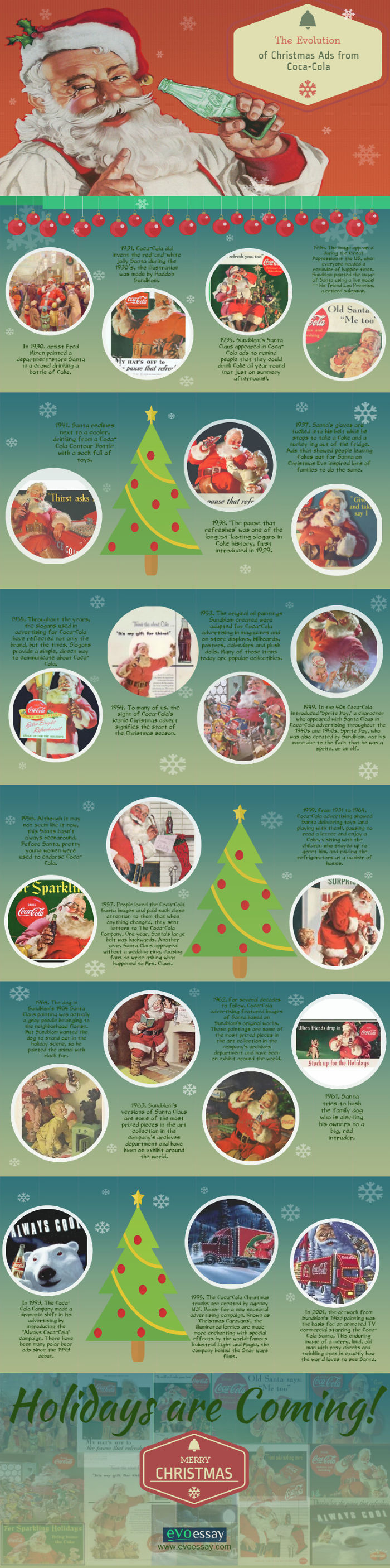 The Evolution Of Christmas Ads From Coca-cola