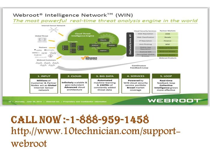 Webroot Antivirus Not Update Tech Support Number 1-888-959-1458