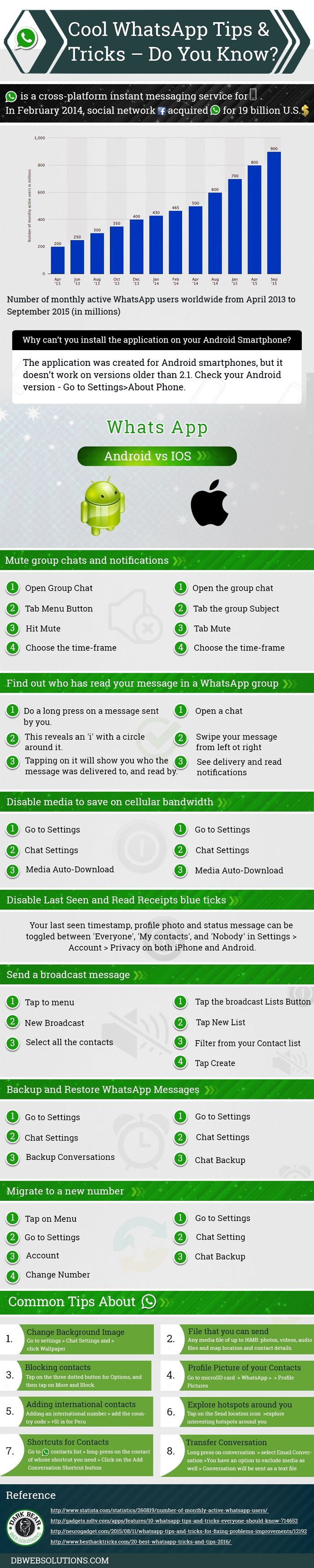 Cool Whats App Tips And Tricks – Do You Know? (infographic)