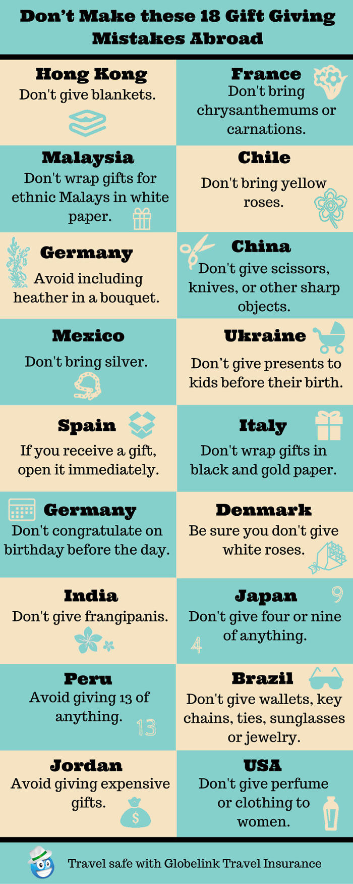 Don't Make These 18 Gift Giving Mistakes Abroad