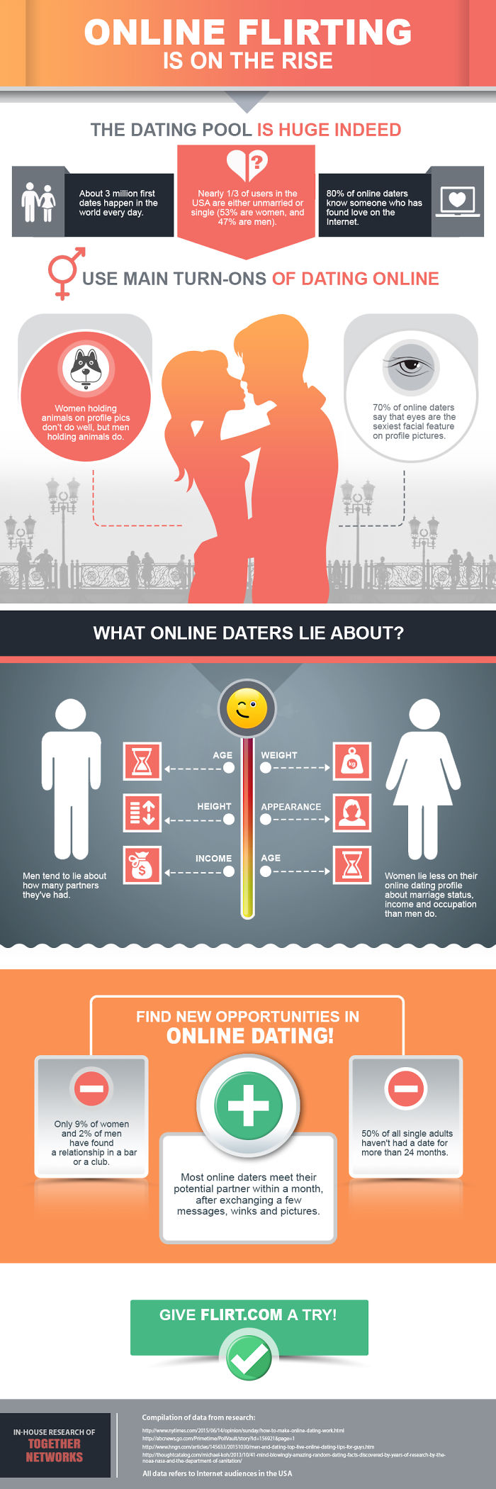 Flirt.com – Review Of Digital Dating By Flirt.com