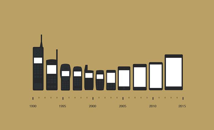 携帯電話の風刺