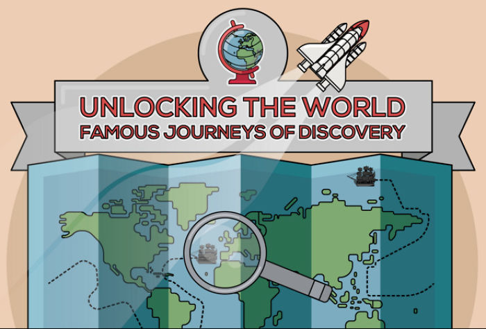 Unlocking The World – Famous Journeys Of Discovery