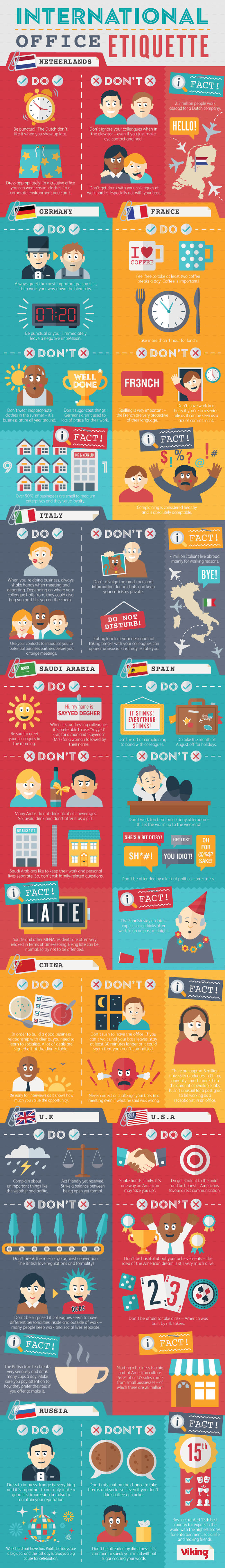 A Guide To International Office Etiquette