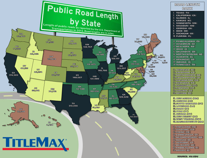 Awesome Facts: Public Road Lengths In The Us