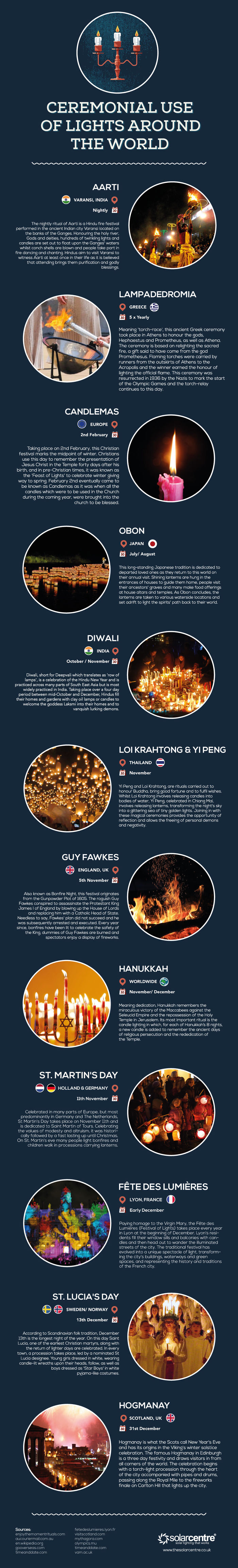 Ceremonial Use Of Lights Around The World