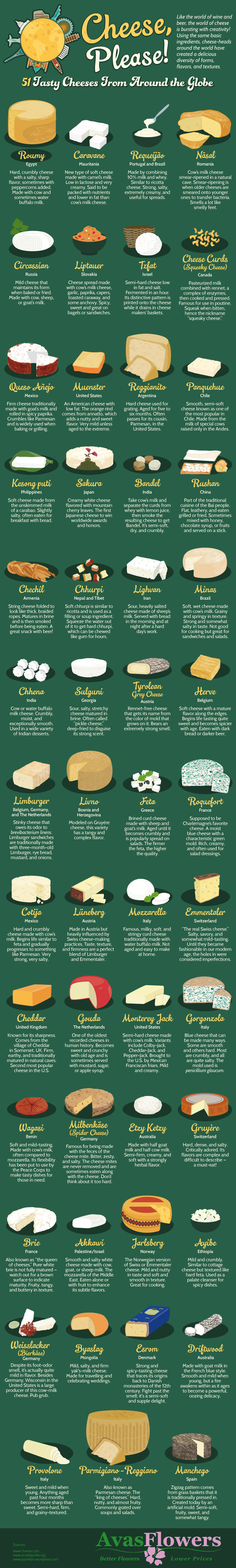 Get To Know Some International Cheeses!