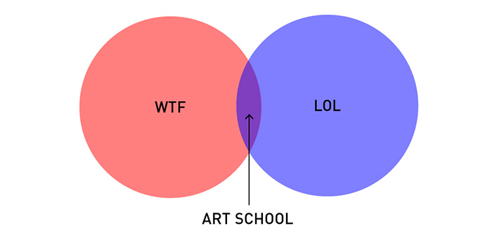 A Helpful Diagram