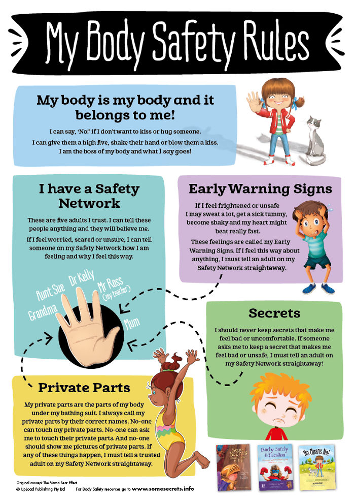 Prevent Childhood Sexual Abuse