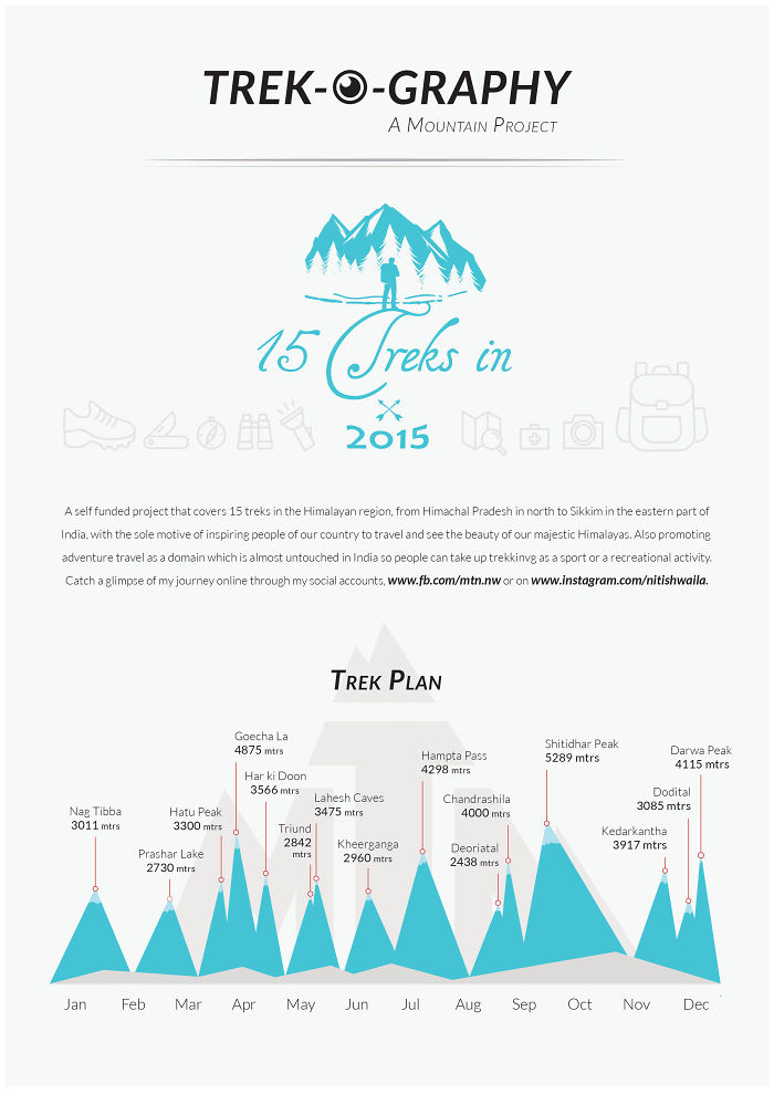 15 Treks In 2015 – Himalayan Journey Of A Lifetime
