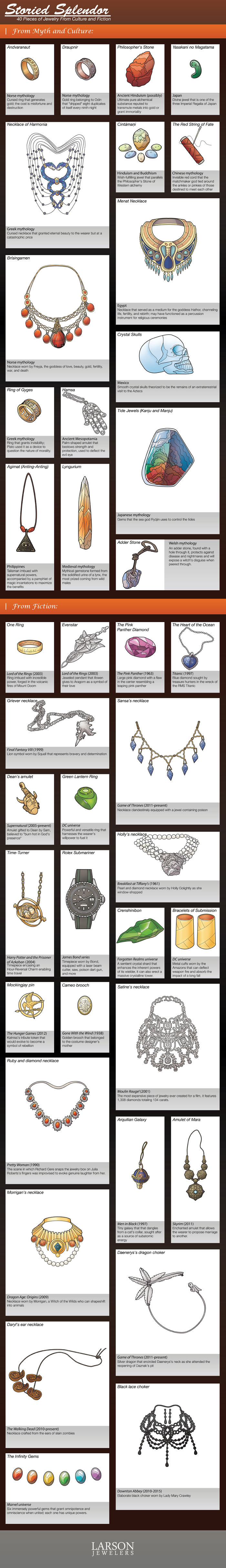Found This Cool Collection Of Fictional Jewelry