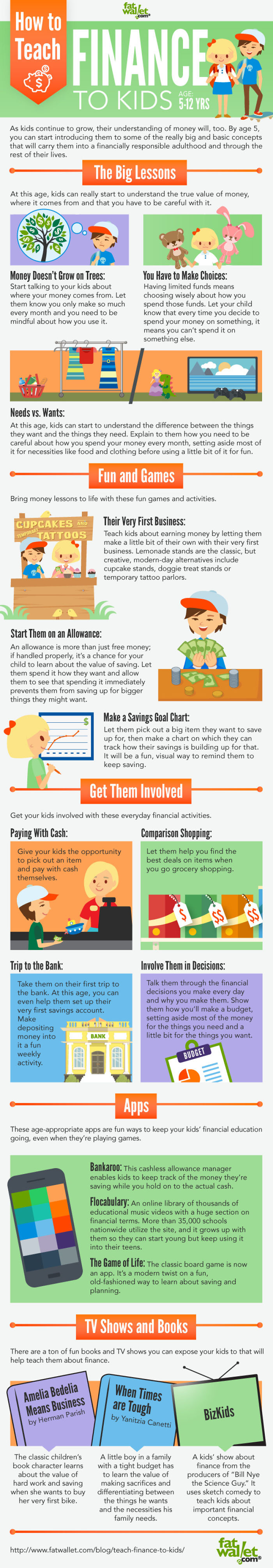 Simple Guide To Teaching Finance To Kids