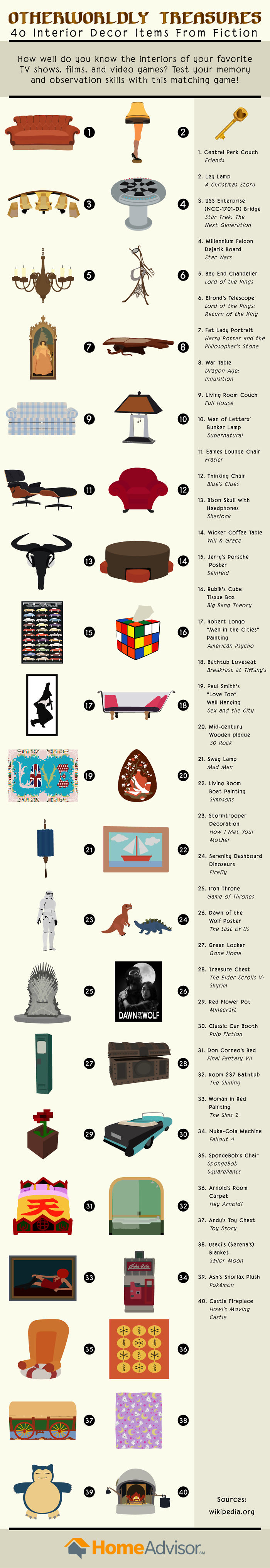 Otherworldly Treasures: 40 Interior Decor Items From Fiction