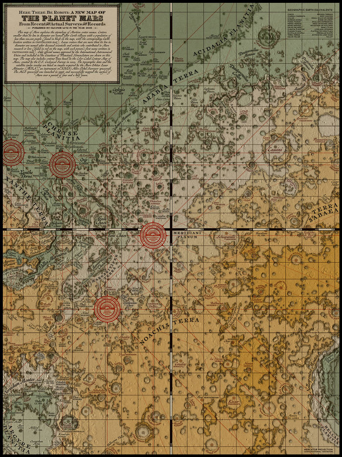 I Made A Medieval Map Of Mars!