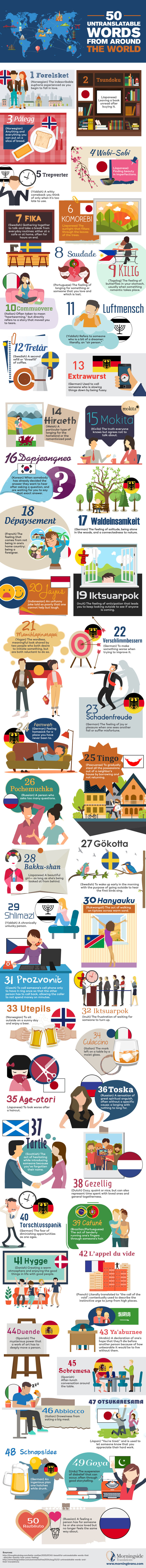 50 Untranslatable Words From Around The World