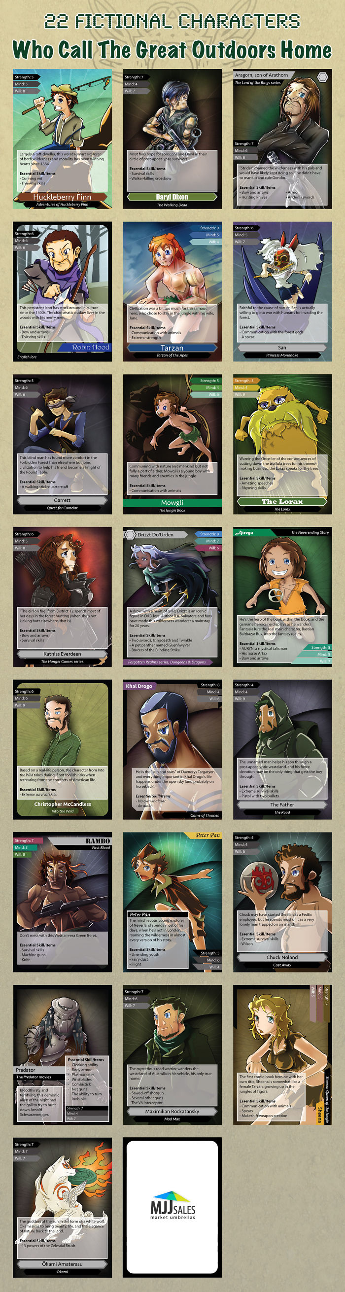 Magic: The Gathering Meeting Your Favorite Tv Shows And Movies