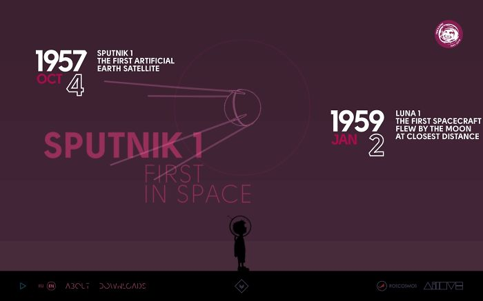 In Space We Trust – Roscosmos Interactive Art Project Charts Man's History In Space