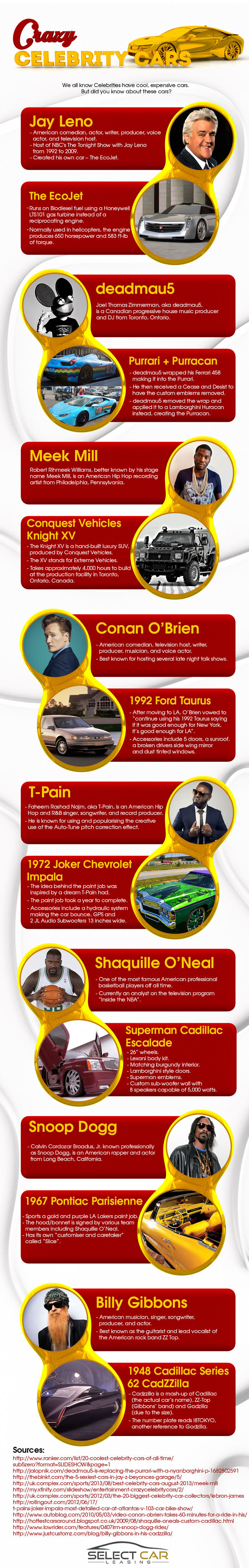 Crazy Cars Owned By Celebrities