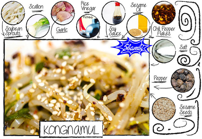 How To Make Kongnamul