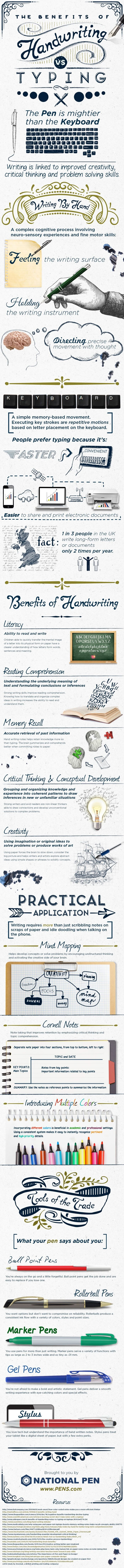 The Benefits Of Handwriting Vs. Typing