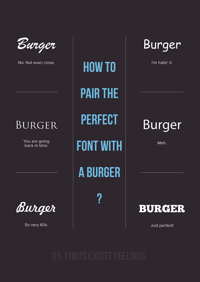 Practical Font Guide Posters To Help Understand The Importance Of Fonts In Life
