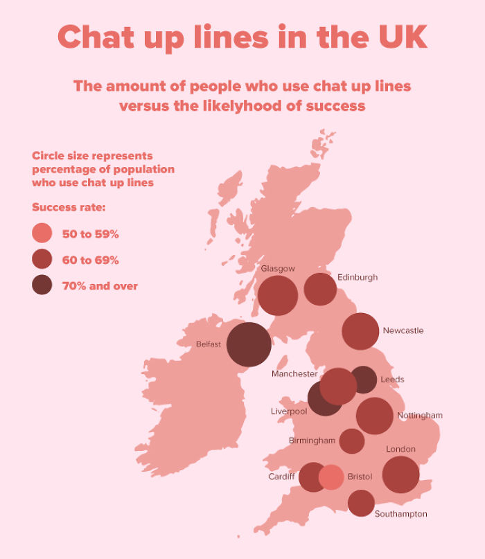 Where Are Chat Up Lines Still Used The Most? A Map Of Uk Flirtation