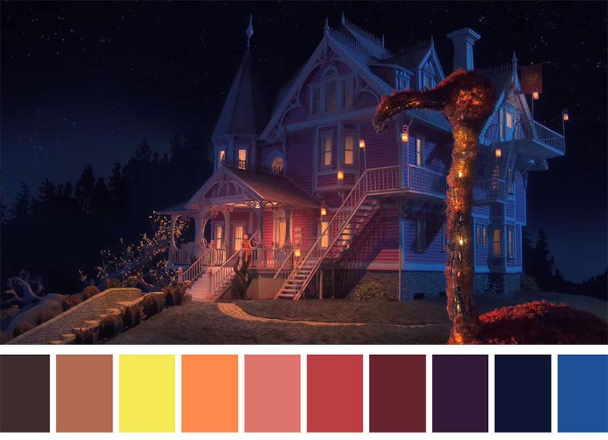 Coraline (2009) Dir. Henry Selick