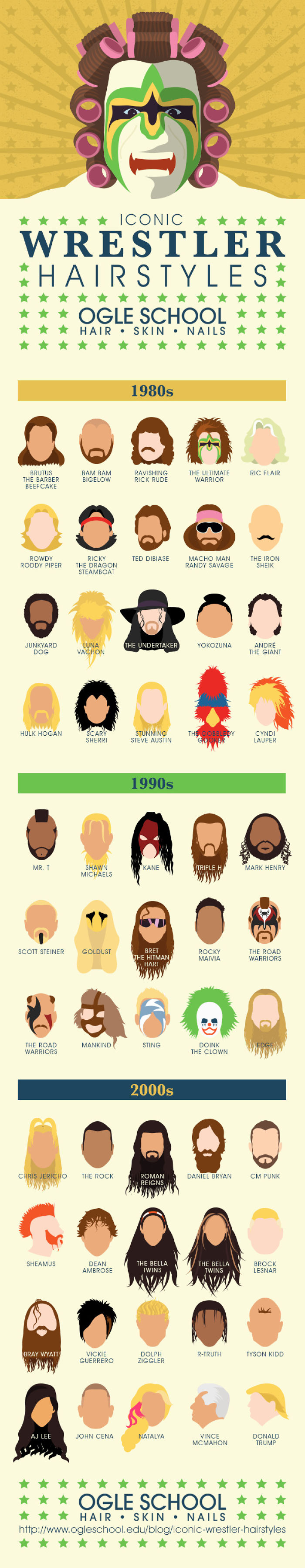 Most Iconic Wrestler Hairstyles Ever