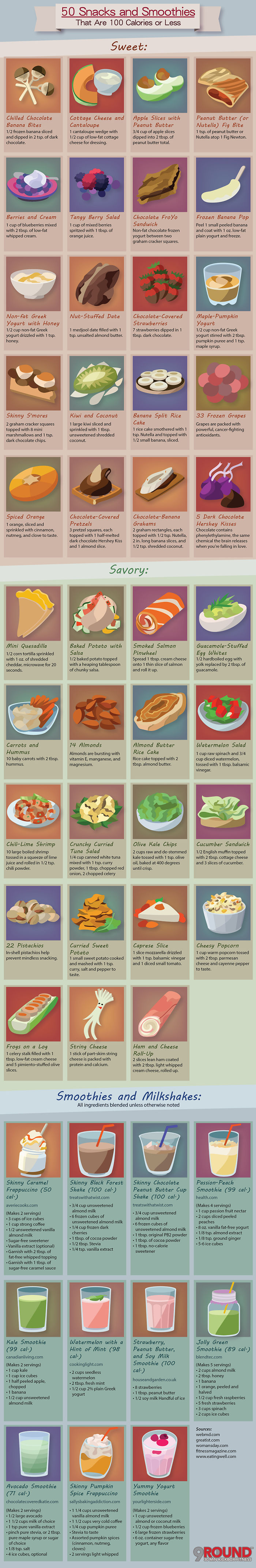 50 Low-calorie Snacks And Smoothies