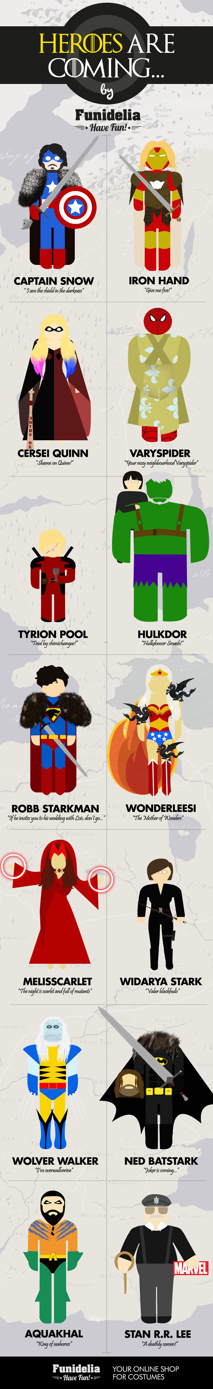 Heroes Are Coming… Superheroes As Game Of Thrones Characters!
