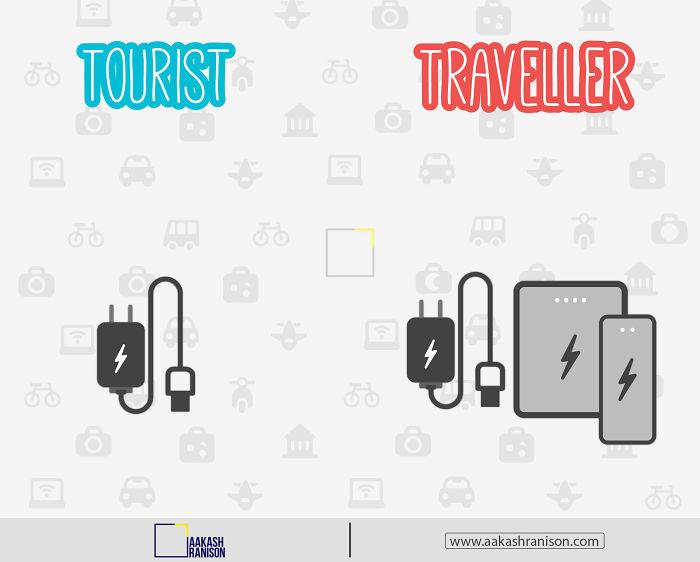 Travel Poster Series – Traveller V/s Tourist