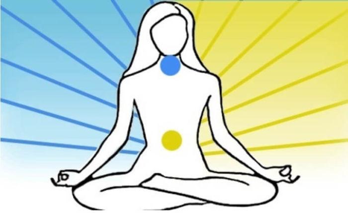 Importance Of The Throat And Solar Plexus Chakra