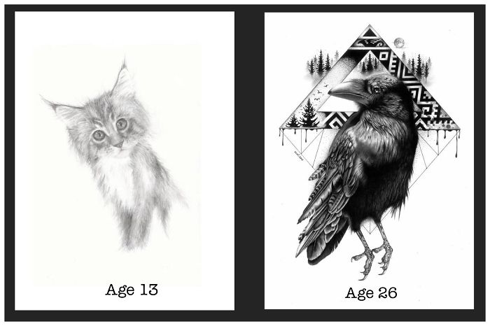Progress Over 13 Years.