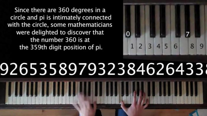 Piano Song From Numbers Of π!