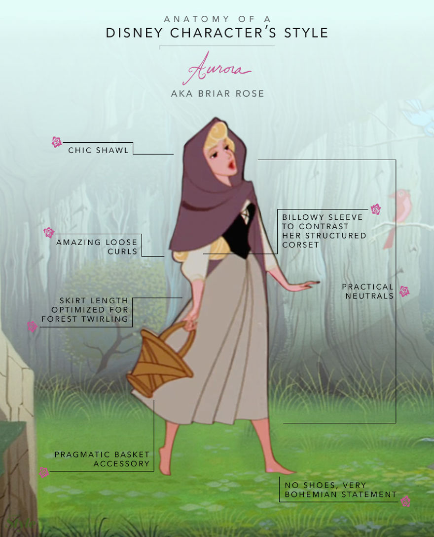 These Illustration Show The Anatomy Of A Disney Characters' Style