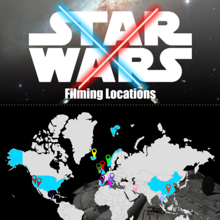 Star Wars: Real World Filming Locations