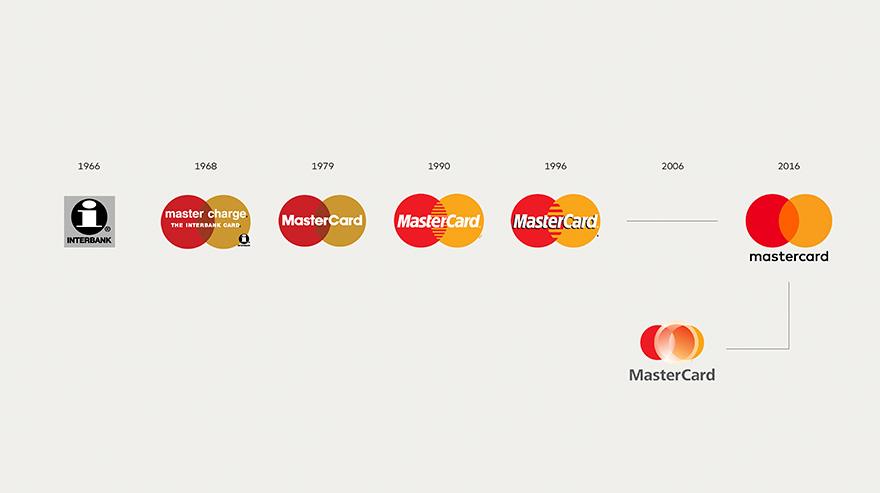mastercard-redesign-simplified-logo-minimalism-pentagram-2
