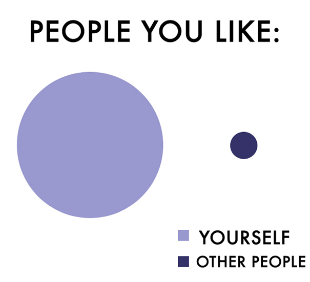 Charts That People Who Hate People Can Relate To