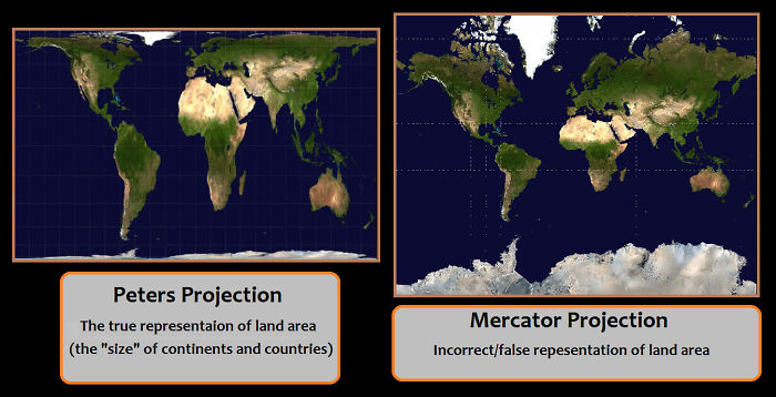 Let Me Just Make This Easy; The Issue Is Peters (accurate) Vs Mercator (inaccurate).