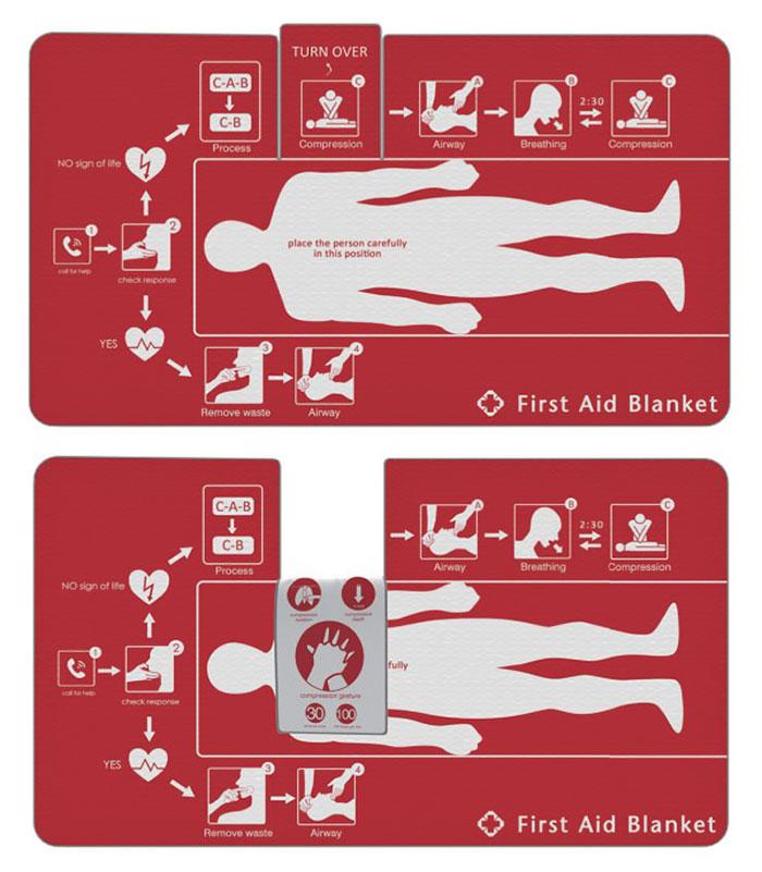 first-aid-blanket-zhejiang-university-china-1