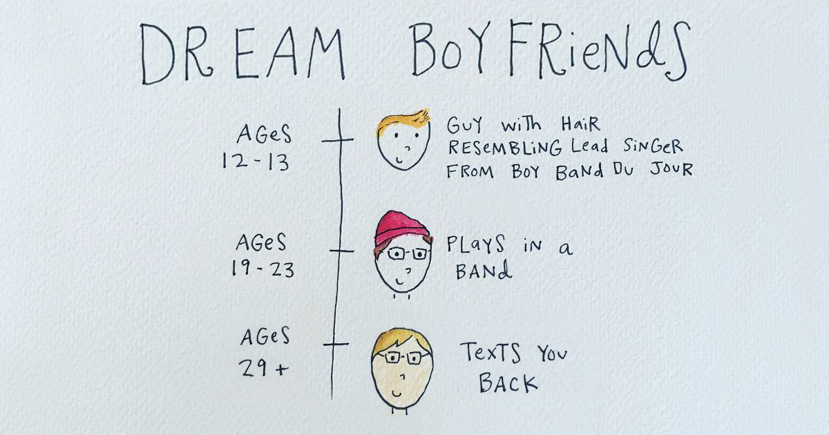 64 Brutally Honest Comics About Adulthood By A 29-Year-Old Creative