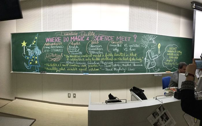 Chalkboard Art: How To Make Copy-Pasting Lecture Notes More Fun