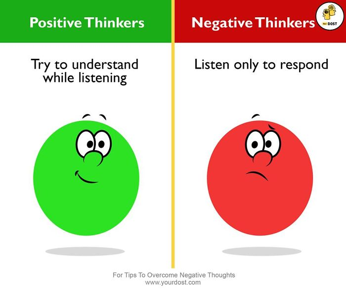 Diference Between Positive & Negative Thinkers