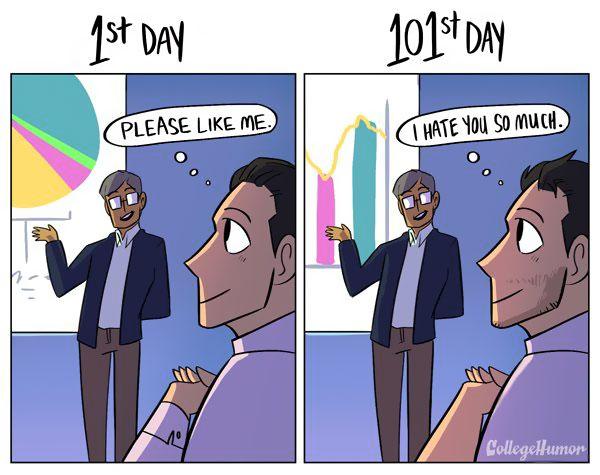 1st-day-of-work-vs-101st-day-cartoon-karina-farek-3b