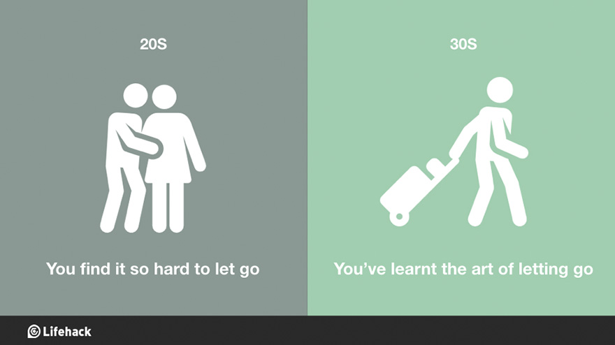 Life in your 20s vs 30s dating