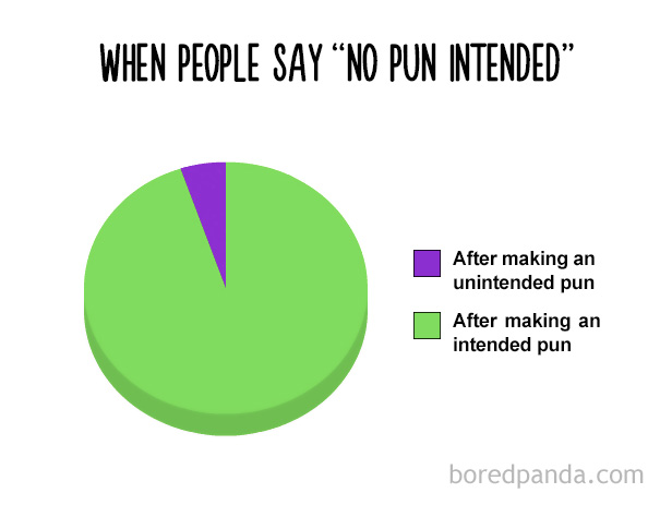 "When People Say ""no Pun Intended"""