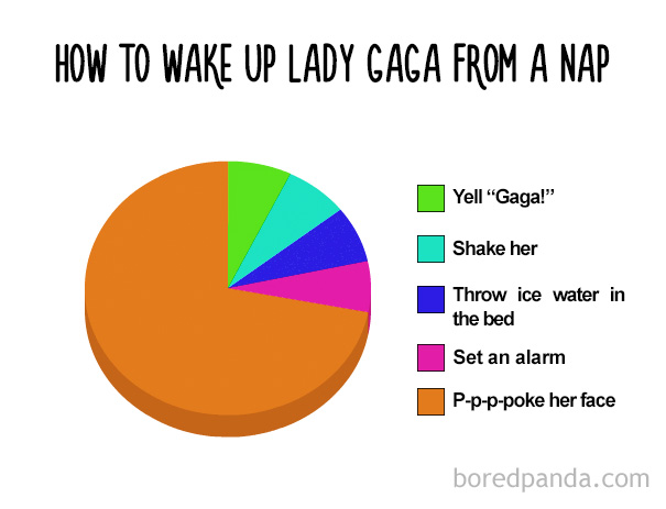 How To Wake Up Lady Gaga From A Nap