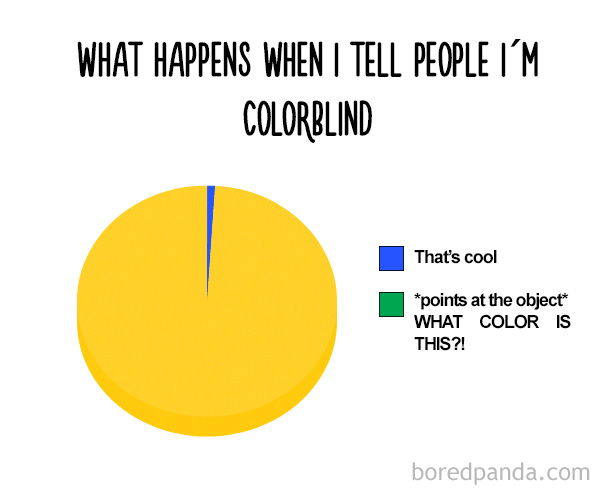 Hilarious Pie Charts That Are Absolutely True  Bored Panda