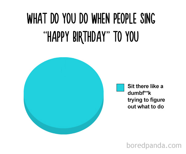 """What Do You Do When People Sing """"happy Birthday"""" To You"""