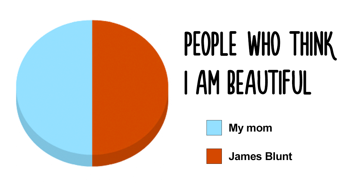 15 hilarious pie charts that are absolutely true bored panda ccuart Image collections